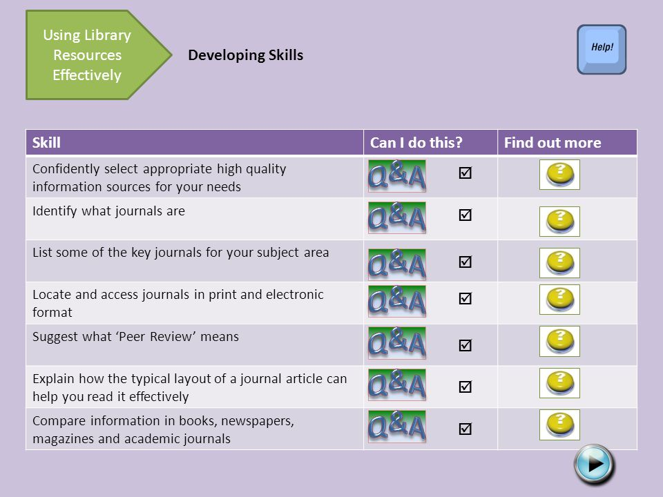 Developing Skills SkillCan I do this Find out more Confidently select appropriate high quality information sources for your needs Identify what journals are List some of the key journals for your subject area Locate and access journals in print and electronic format Suggest what 'Peer Review' means Explain how the typical layout of a journal article can help you read it effectively Compare information in books, newspapers, magazines and academic journals Using Library Resources Effectively             