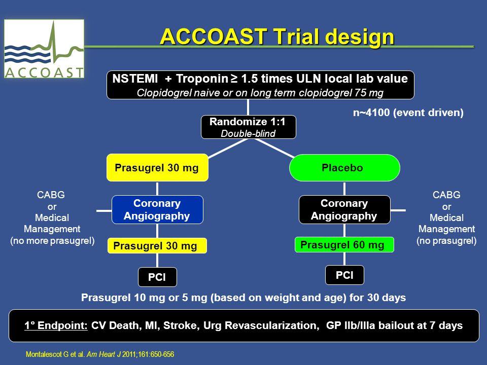 ACCOAST Trial design Prasugrel 30 mg Prasugrel 60 mg Prasugrel 30 mg Prasugrel 10 mg or 5 mg (based on weight and age) for 30 days PCI 1° Endpoint: CV Death, MI, Stroke, Urg Revascularization, GP IIb/IIIa bailout at 7 days Placebo Coronary Angiography n~4100 (event driven) Coronary Angiography PCI CABG or Medical Management (no prasugrel) CABG or Medical Management (no more prasugrel) Montalescot G et al.