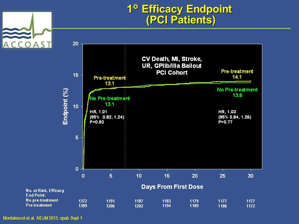 1° Efficacy Endpoint (PCI Patients) Montalescot et al. NEJM 2013; epub Sept 1