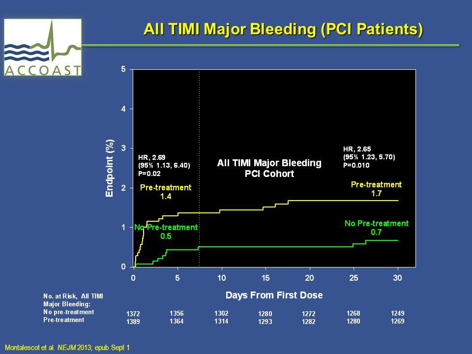 All TIMI Major Bleeding (PCI Patients) Montalescot et al. NEJM 2013; epub Sept 1