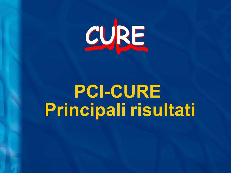 PCI-CURE Principali risultati