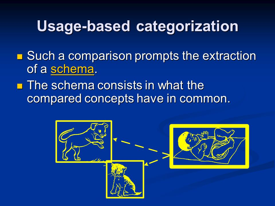 Usage-based categorization Such a comparison prompts the extraction of a schema. Such a comparison prompts the extraction of a schema. The schema cons