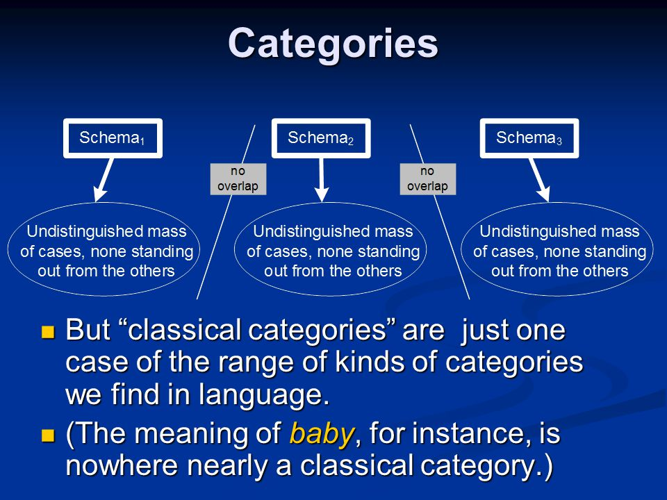 "Categories But ""classical categories"" are just one case of the range of kinds of categories we find in language. But ""classical categories"" are just o"