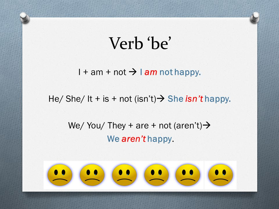Verb 'be' I + am + not  I am not happy. He/ She/ It + is + not (isn't)  She isn't happy.
