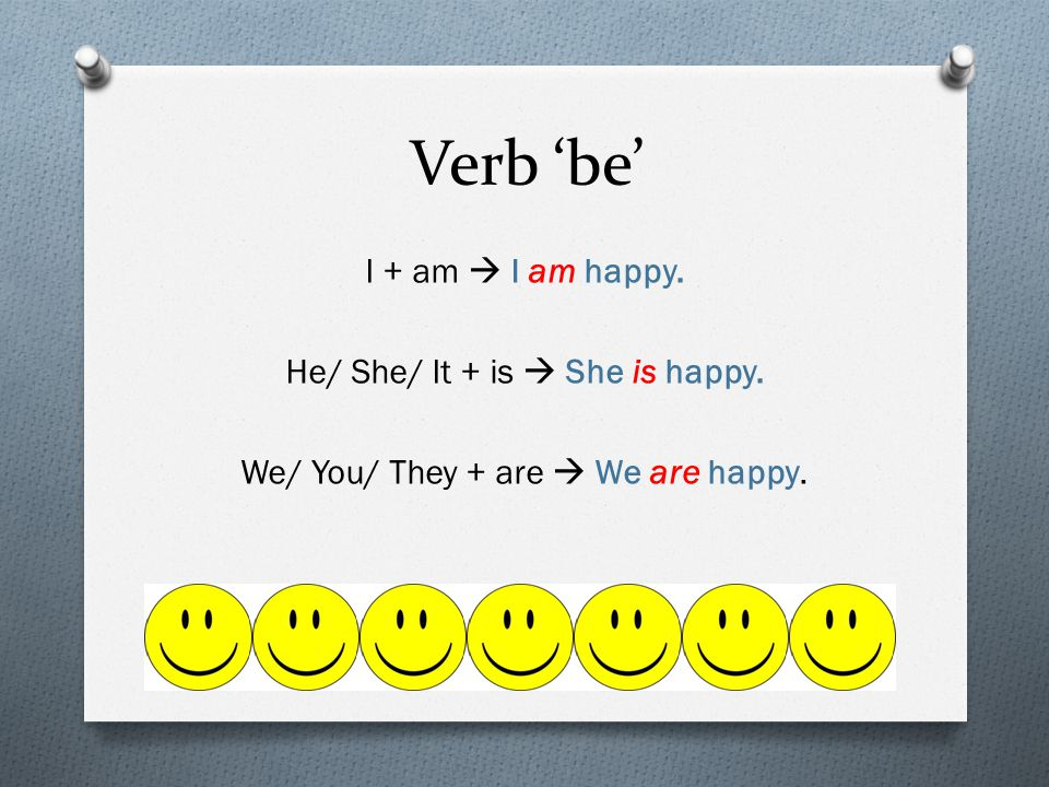 Verb 'be' I + am  I am happy. He/ She/ It + is  She is happy. We/ You/ They + are  We are happy.