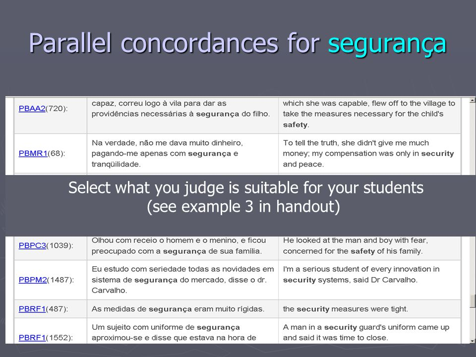 Parallel concordances for segurança Select what you judge is suitable for your students (see example 3 in handout)