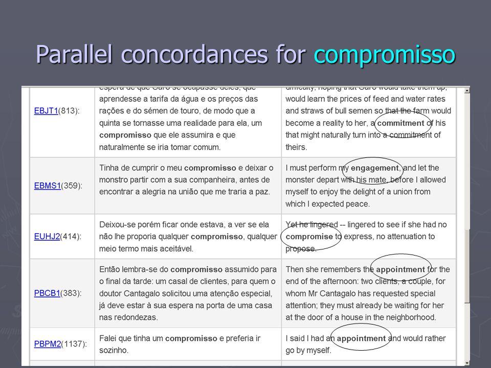 Parallel concordances for compromisso