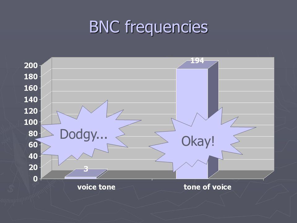 BNC frequencies Okay! Dodgy...