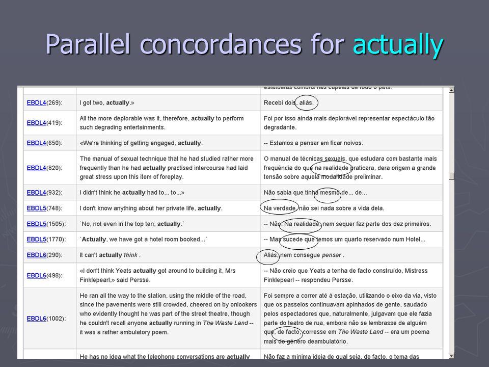 Parallel concordances for actually