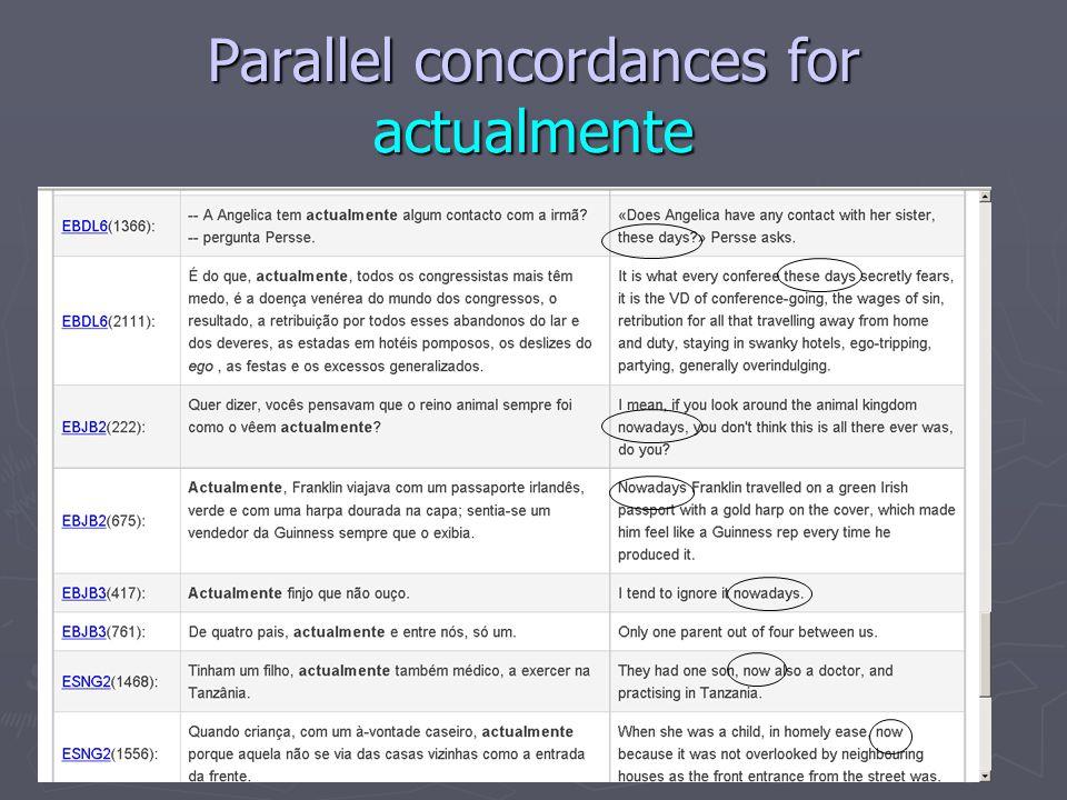 Parallel concordances for actualmente