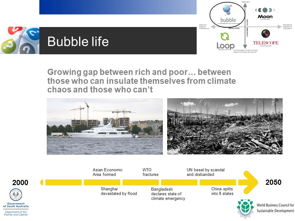 Bubble WTO and UN failure Intensified climate change Government and consumers focus on own protection, turn away from global solutions Business focus on meeting demands of middle-class consumers