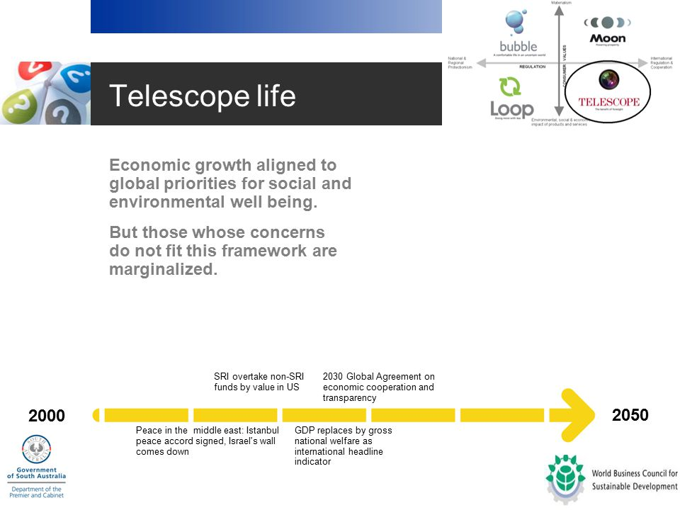 Telescope International regulation secures business transparency.
