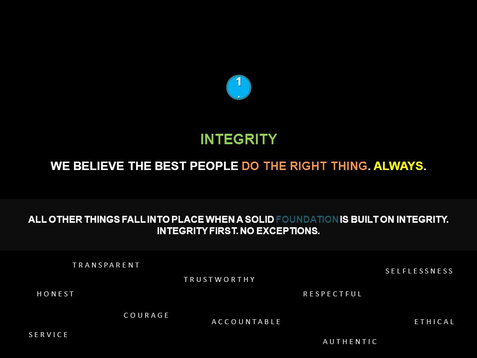 1.1.1.1. INTEGRITY WE BELIEVE THE BEST PEOPLE DO THE RIGHT THING.