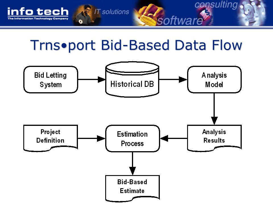 An Internet-Based Cost Estimation Tool Charles Engelke November 4, 2005