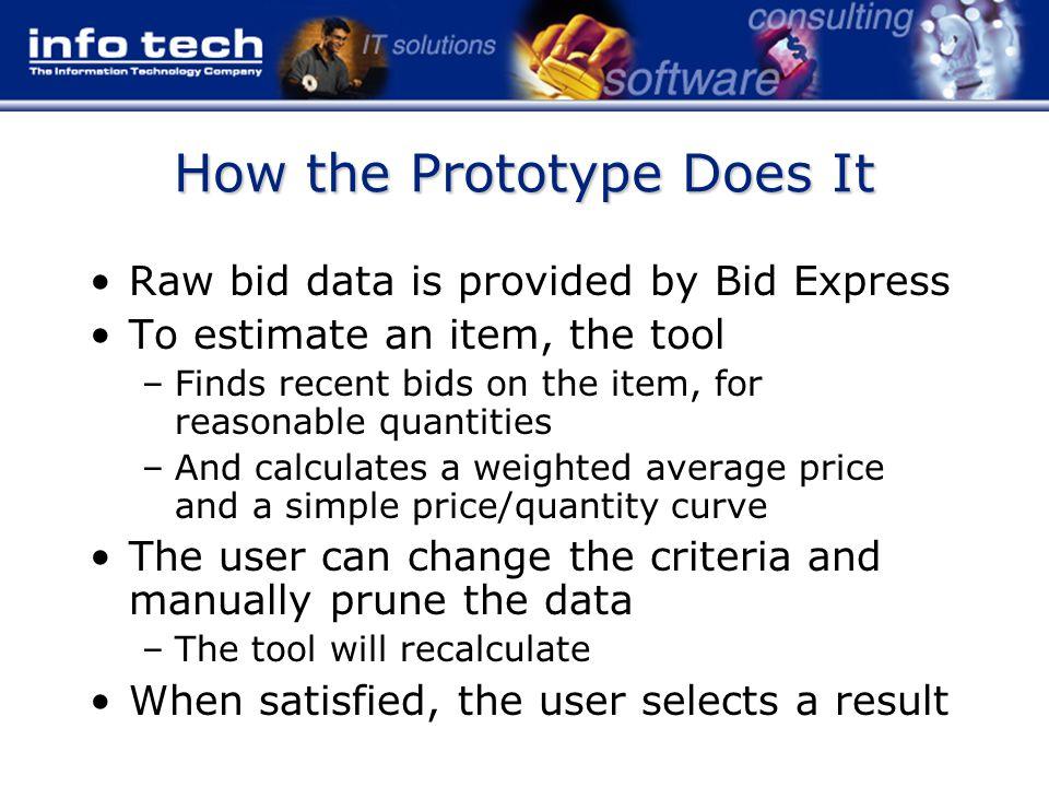 Internet Estimation Tool Data Flow