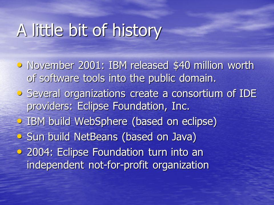 Versions evolution 1.0 Nov 2001 1.0 Nov 2001 2.0 Jun 2002 2.0 Jun 2002 2.0.1 Aug 2002 2.0.1 Aug 2002 2.0.2 Nov 2002 2.0.2 Nov 2002 2.1 Mar 2003 2.1 Mar 2003 2.1.1 Jun 2003 2.1.1 Jun 2003 2.1.2 Nov 2003 2.1.2 Nov 2003 2.1.3 Mar 2004 2.1.3 Mar 2004 3.0 Jun 2004 3.0 Jun 2004 3.0.1 Sept 2004 3.0.1 Sept 2004 3.0.2 Mar 2005 3.0.2 Mar 2005 3.1 Jun 2005 3.1 Jun 2005 3.1.1 Sept 2005 3.1.1 Sept 2005 3.1.2 Jan 2006 3.1.2 Jan 2006