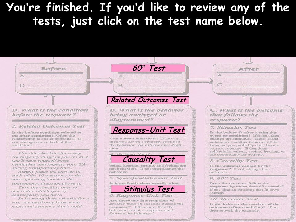 160 Causality Test Stimulus Test Related Outcomes Test 60 Test Response-Unit Test You ' re finished.