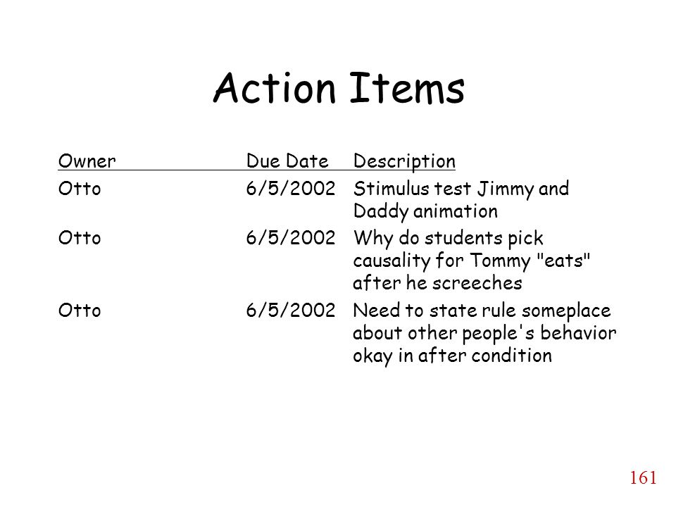 161 Action Items OwnerDue DateDescription Otto6/5/2002Stimulus test Jimmy and Daddy animation Otto6/5/2002Why do students pick causality for Tommy eats after he screeches Otto6/5/2002Need to state rule someplace about other people s behavior okay in after condition