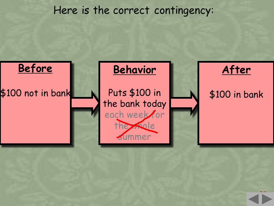 59 Here is the correct contingency: Before $100 not in bank Before $100 not in bank Behavior Puts $100 in the bank today each week for the whole summer Behavior Puts $100 in the bank today each week for the whole summer After $100 in bank After $100 in bank