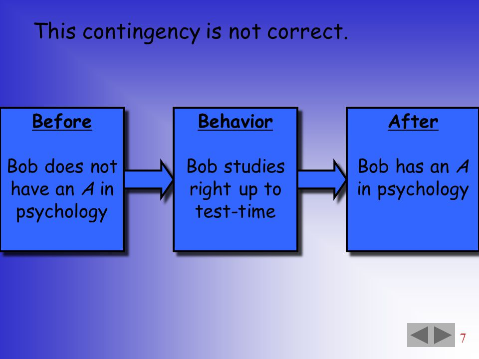 7 This contingency is not correct. Before Bob does not have an A in psychology Before Bob does not have an A in psychology Behavior Bob studies right