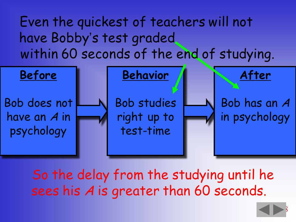 8 Before Bob does not have an A in psychology Before Bob does not have an A in psychology Behavior Bob studies right up to test-time Behavior Bob stud