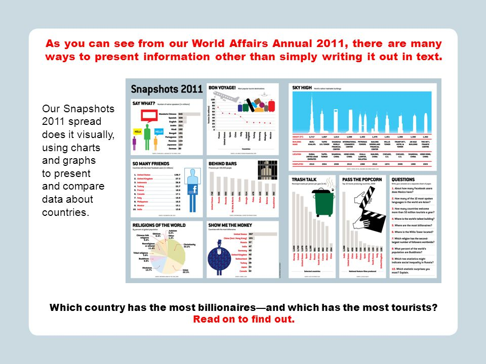 As you can see from our World Affairs Annual 2011, there are many ways to present information other than simply writing it out in text.