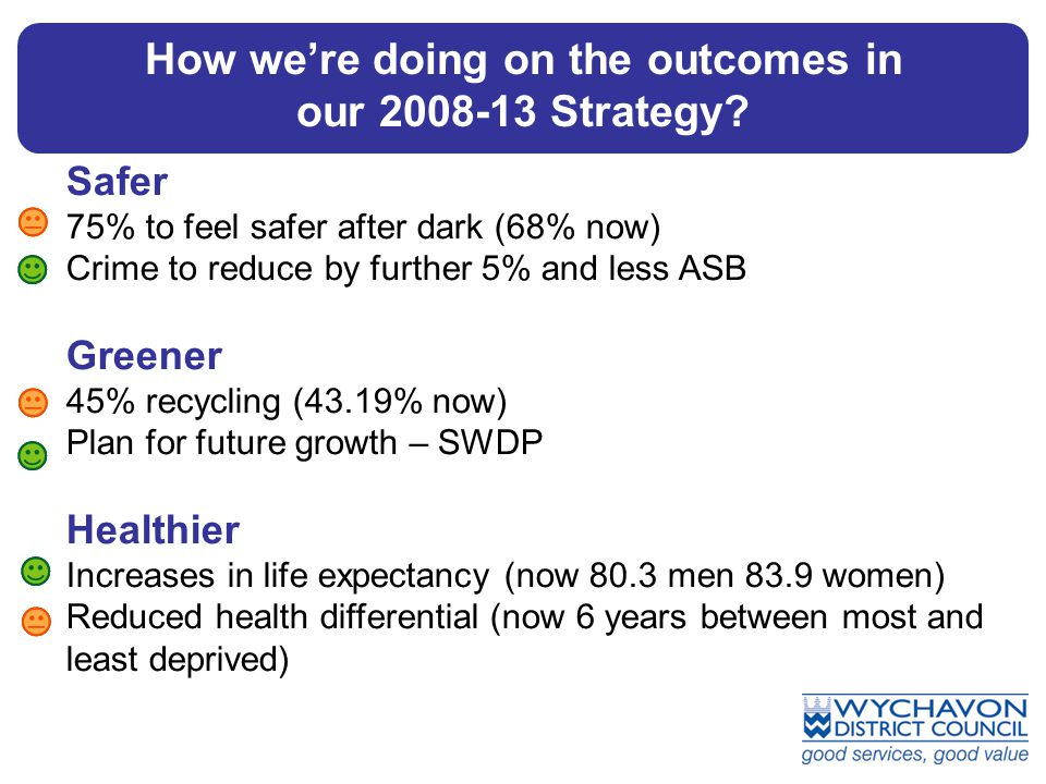 How we're doing on the outcomes in our 2008-13 Strategy.