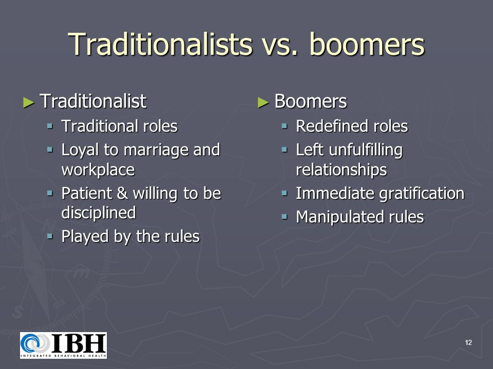 12 Traditionalists vs.