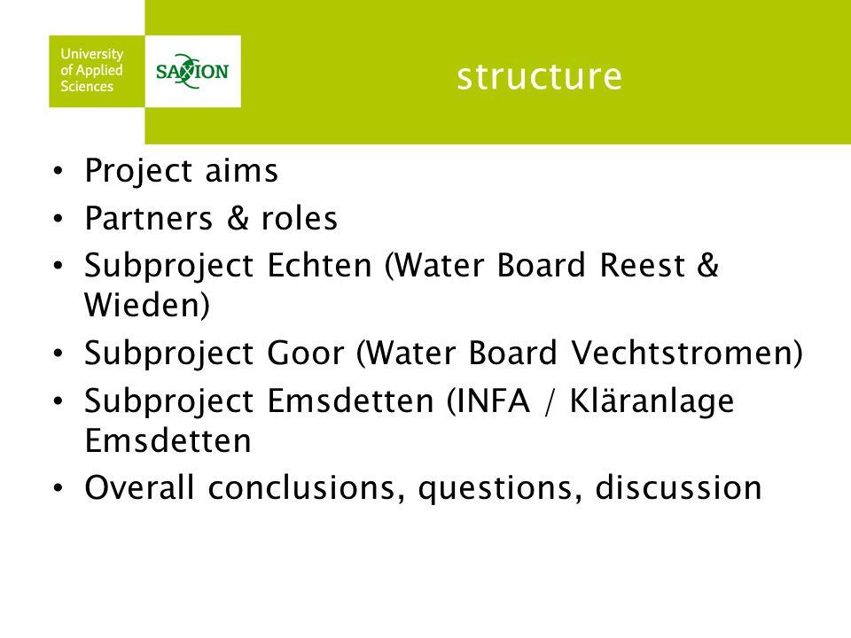 structure Project aims Partners & roles Subproject Echten (Water Board Reest & Wieden) Subproject Goor (Water Board Vechtstromen) Subproject Emsdetten