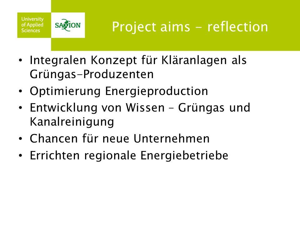 Project aims - reflection Integralen Konzept für Kläranlagen als Grüngas-Produzenten Optimierung Energieproduction Entwicklung von Wissen – Grüngas un