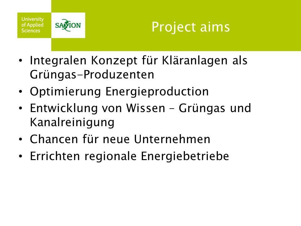 Project aims Integralen Konzept für Kläranlagen als Grüngas-Produzenten Optimierung Energieproduction Entwicklung von Wissen – Grüngas und Kanalreinig