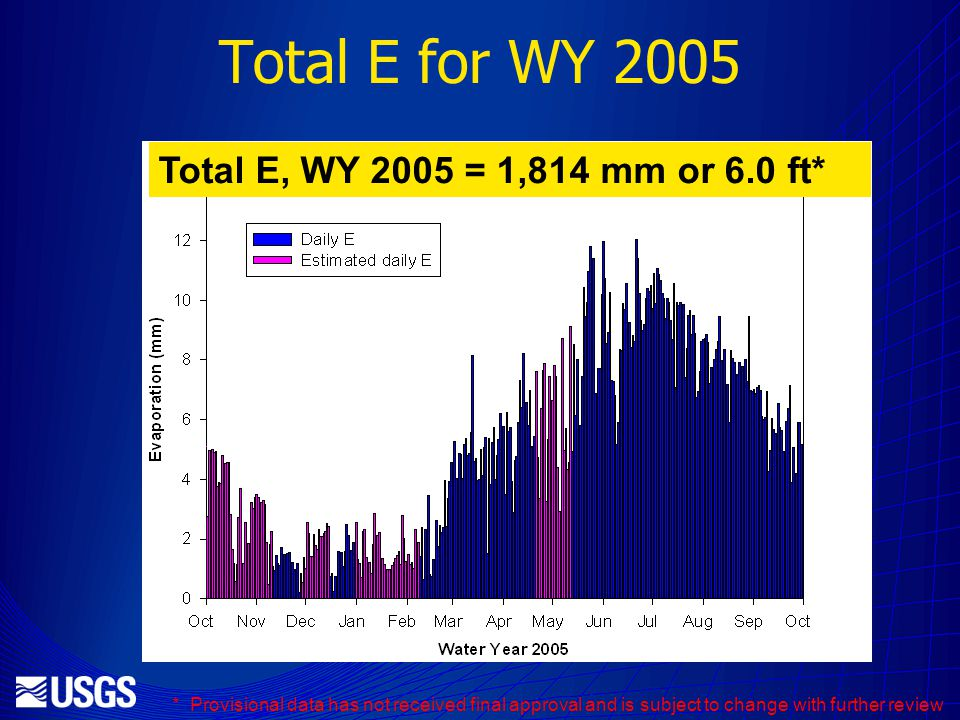 Total E for WY 2005 Total E, WY 2005 = 1,814 mm or 6.0 ft* * Provisional data has not received final approval and is subject to change with further review