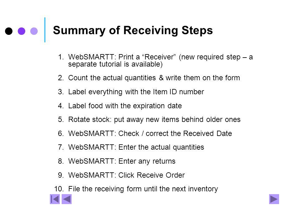 Receiving Step by Step
