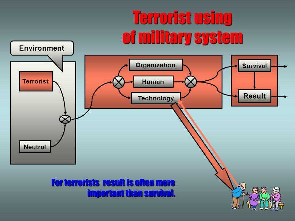Terrorist using of civil technology