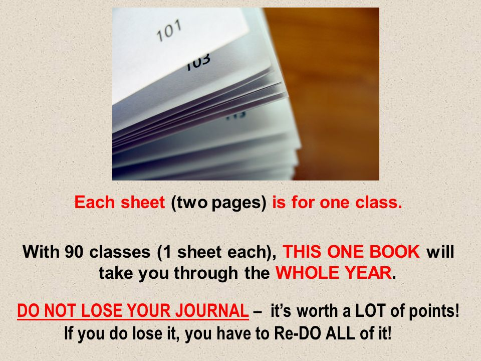 Each sheet (two pages) is for one class. With 90 classes (1 sheet each), THIS ONE BOOK will take you through the WHOLE YEAR. DO NOT LOSE YOUR JOURNAL