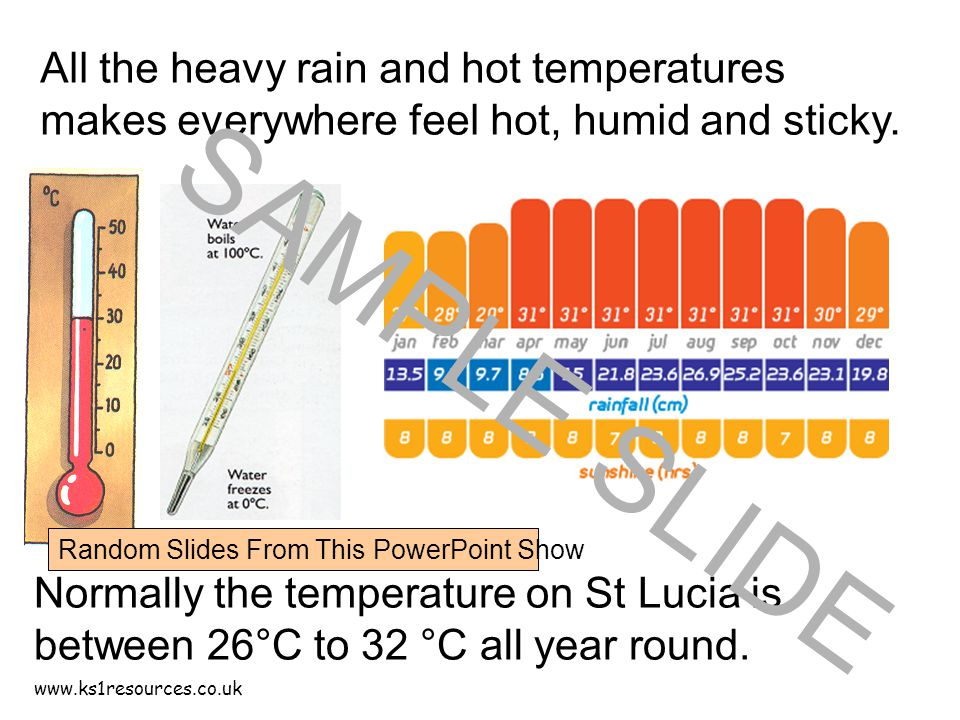 www.ks1resources.co.uk All the heavy rain and hot temperatures makes everywhere feel hot, humid and sticky.