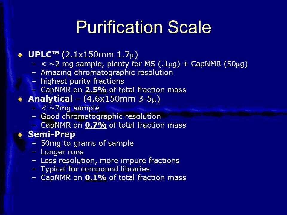 Purification Scale  UPLC™ (2.1x150mm 1.7 µ ) –< ~2 mg sample, plenty for MS (.1 µ g) + CapNMR (50 µ g) –Amazing chromatographic resolution –highest p