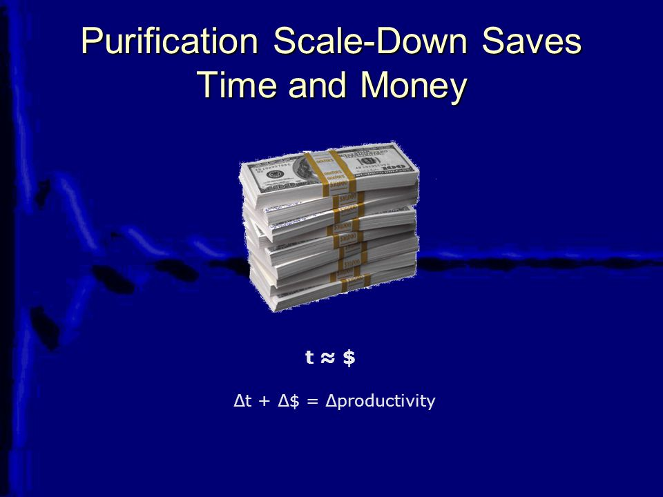 Purification Scale-Down Saves Time and Money t ≈ $ ∆t + ∆$ = ∆productivity