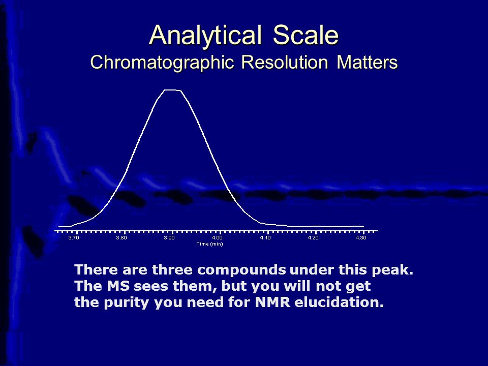 Analytical Scale Chromatographic Resolution Matters There are three compounds under this peak. The MS sees them, but you will not get the purity you n