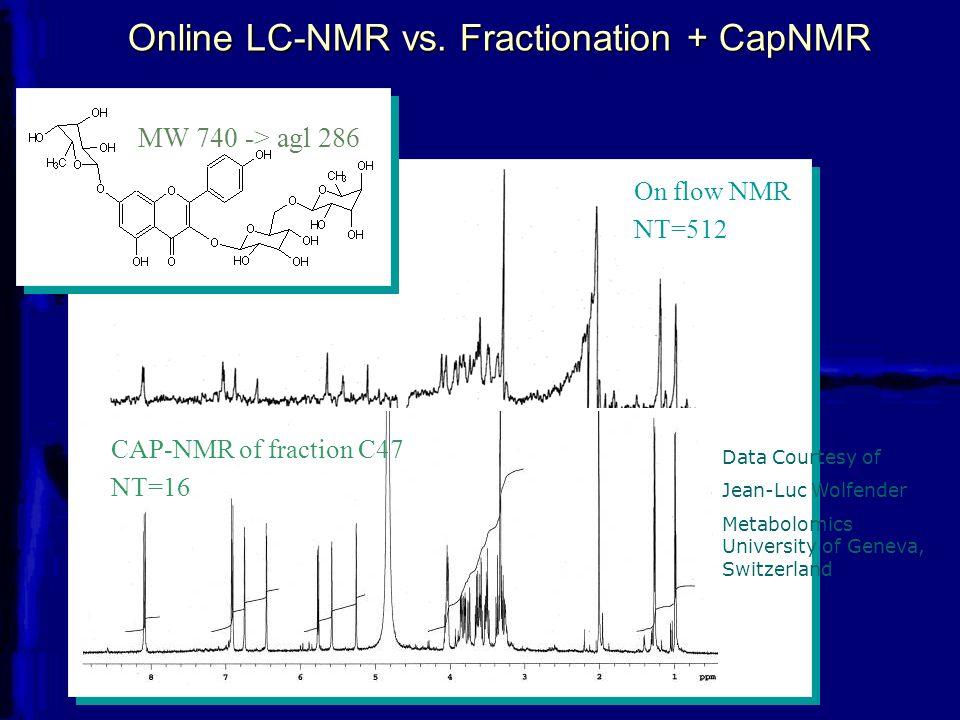 Online LC-NMR vs. Fractionation + CapNMR On flow NMR NT=512 CAP-NMR of fraction C47 NT=16 MW 740 -> agl 286 Data Courtesy of Jean-Luc Wolfender Metabo