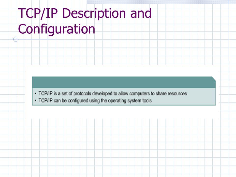 TCP/IP Description and Configuration