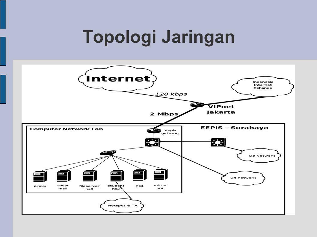 Internet Proxy Cache Filter Penghemat bandwidth