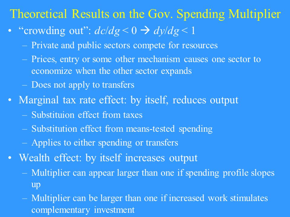 "Theoretical Results on the Gov. Spending Multiplier ""crowding out"": dc/dg < 0  dy/dg < 1 –Private and public sectors compete for resources –Prices, e"
