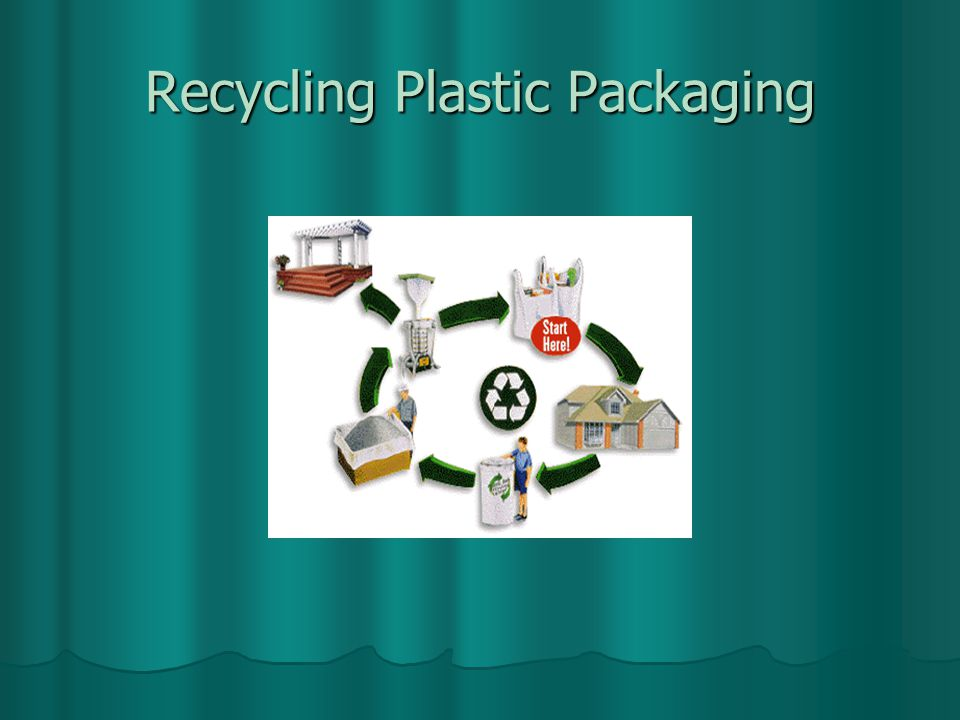 Recycling Plastic Packaging
