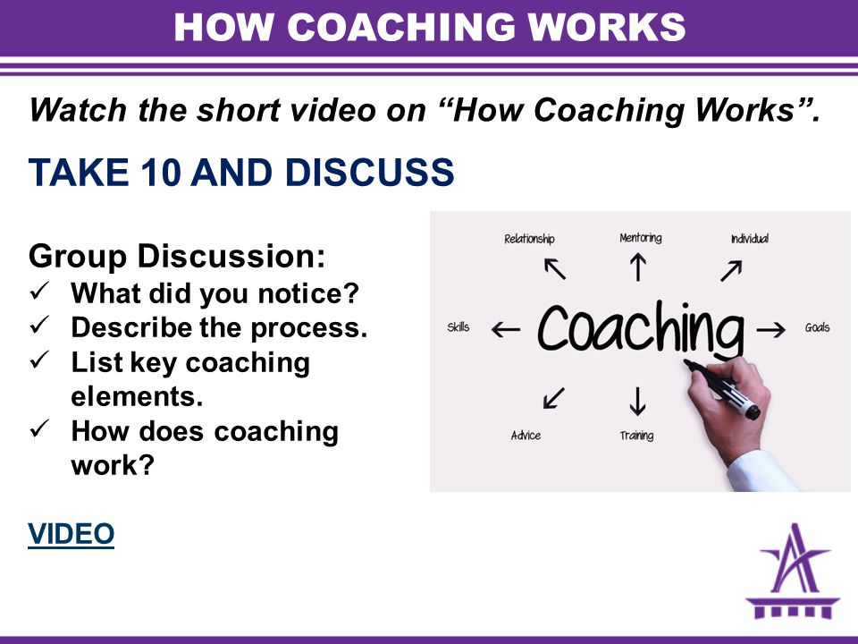 "HOW COACHING WORKS Watch the short video on ""How Coaching Works"". TAKE 10 AND DISCUSS Group Discussion: What did you notice? Describe the process. Lis"