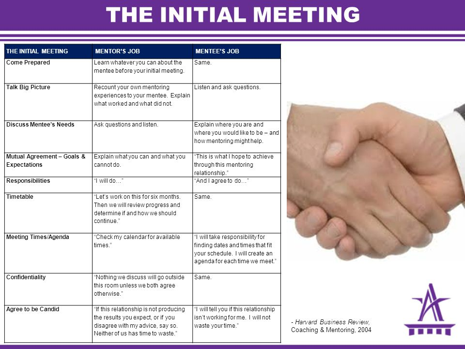 THE INITIAL MEETING MENTOR'S JOB MENTEE'S JOB Come Prepared Learn whatever you can about the mentee before your initial meeting.