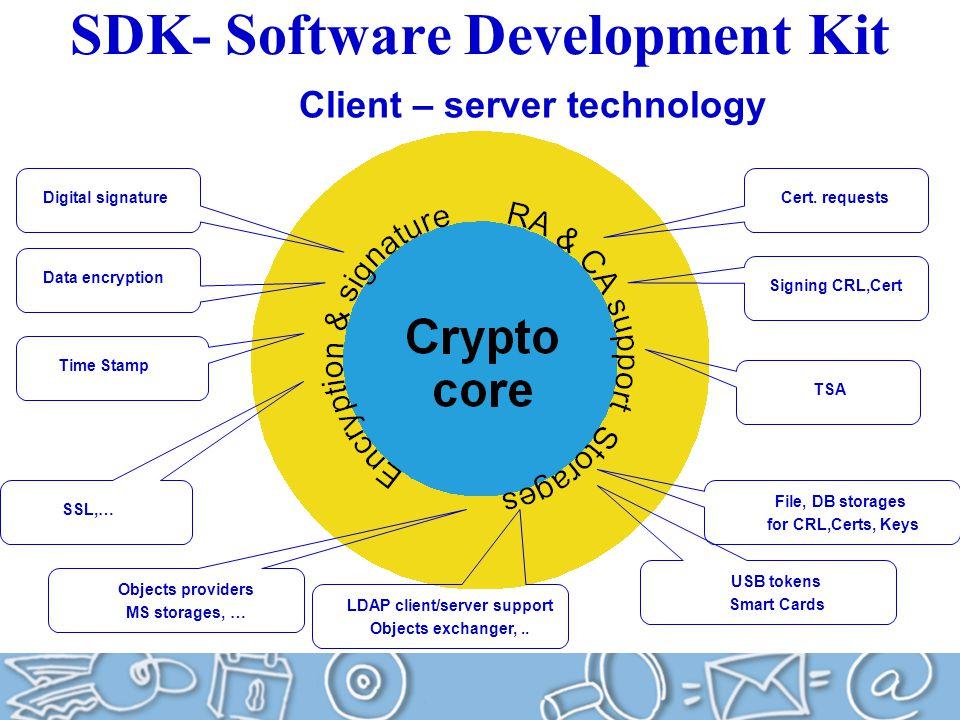 SDK- Software Development Kit Digital signature Data encryption Time Stamp SSL,… Cert.
