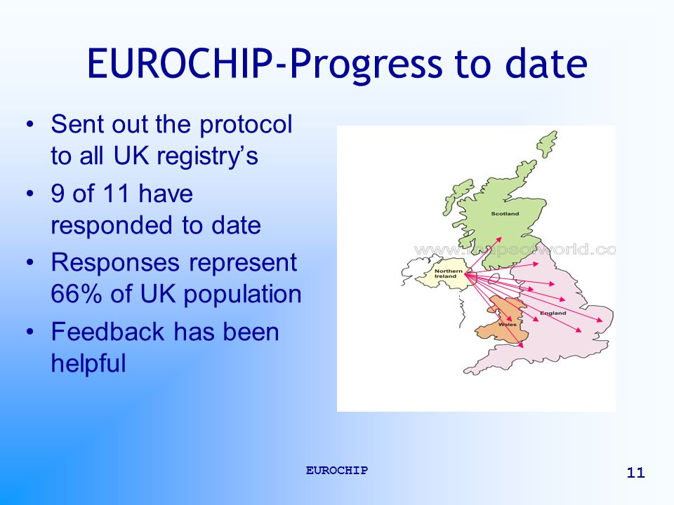 EUROCHIP 11 EUROCHIP-Progress to date Sent out the protocol to all UK registry's 9 of 11 have responded to date Responses represent 66% of UK population Feedback has been helpful