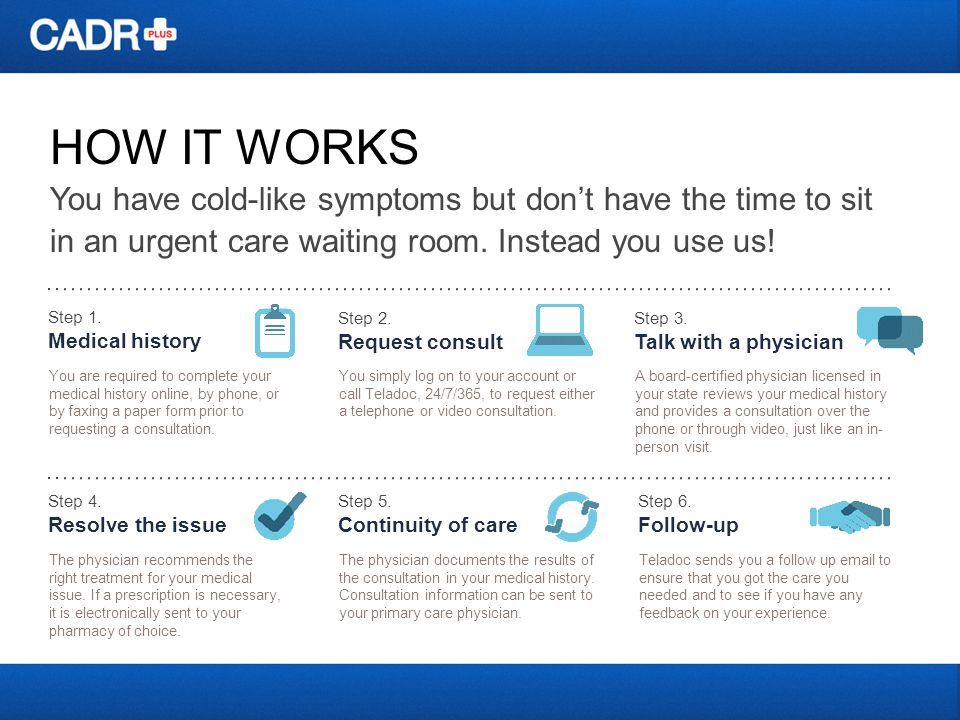 Step 2. Request consult Step 3. Talk with a physician Step 4. Resolve the issue Step 6. Follow-up You simply log on to your account or call Teladoc, 2