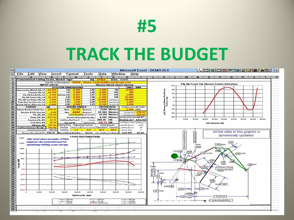 #5 TRACK THE BUDGET